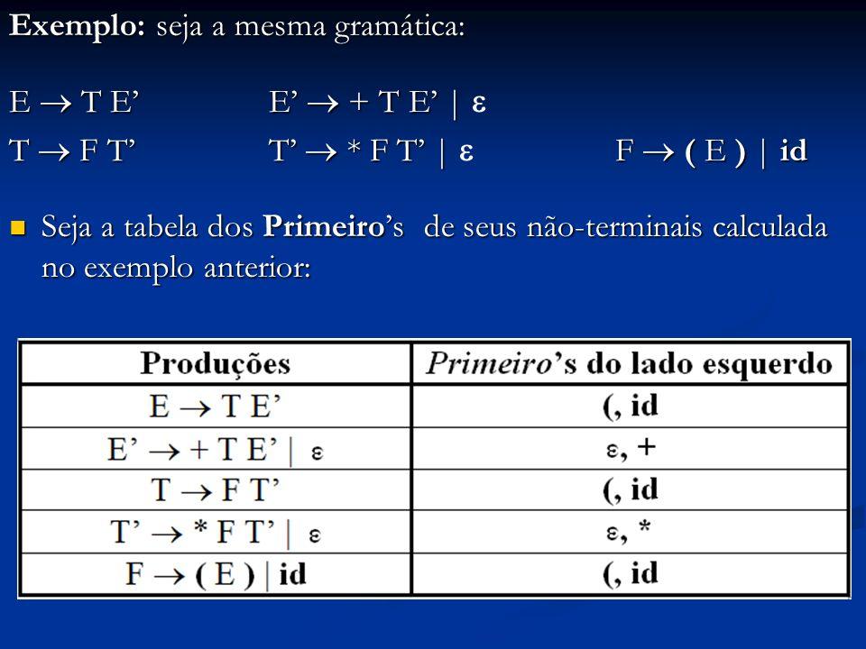 Exemplo: seja a mesma gramática: E T E E + T E   E T E E + T E   T F T T * F T   F ( E )   id Seja a tabela dos Primeiros de seus não-terminais calcul