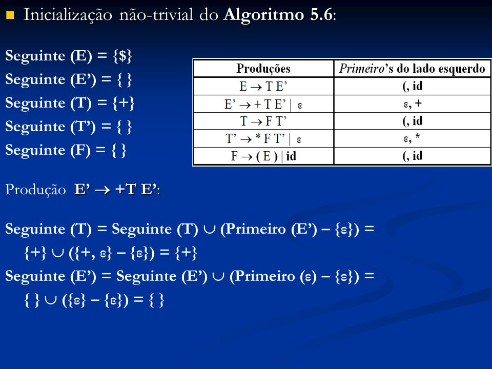 Inicialização não-trivial do Algoritmo 5.6: Inicialização não-trivial do Algoritmo 5.6: Seguinte (E) = {$} Seguinte (E) = { } Seguinte (T) = {+} Segui