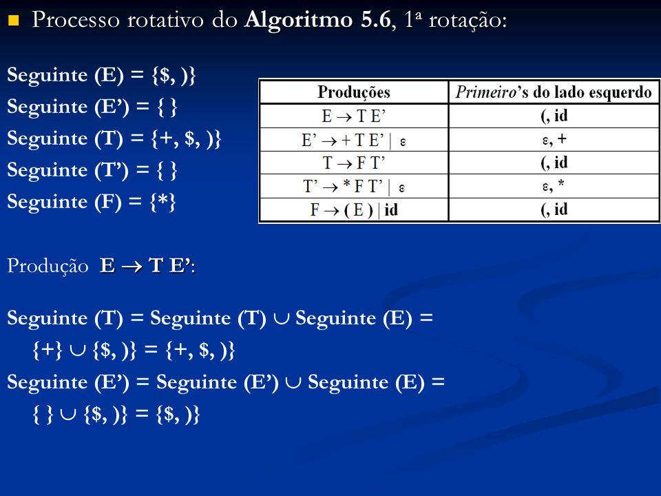 Processo rotativo do Algoritmo 5.6, 1 a rotação: Processo rotativo do Algoritmo 5.6, 1 a rotação: Seguinte (E) = {$, )} Seguinte (E) = { } Seguinte (T