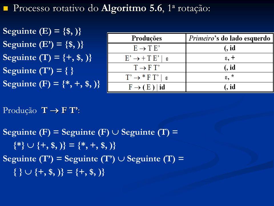 Processo rotativo do Algoritmo 5.6, 1 a rotação: Processo rotativo do Algoritmo 5.6, 1 a rotação: Seguinte (E) = {$, )} Seguinte (T) = {+, $, )} Segui