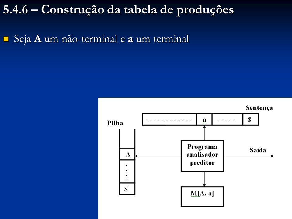 5.4.6 – Construção da tabela de produções Seja A um não-terminal e a um terminal Seja A um não-terminal e a um terminal