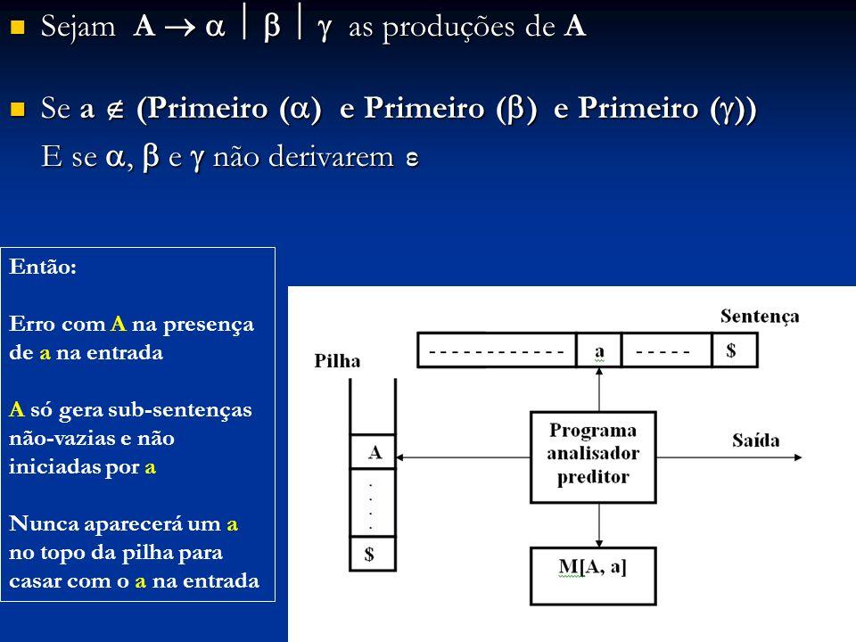 Sejam A as produções de A Sejam A as produções de A Se a (Primeiro ( ) e Primeiro ( ) e Primeiro ( )) Se a (Primeiro ( ) e Primeiro ( ) e Primeiro ( )