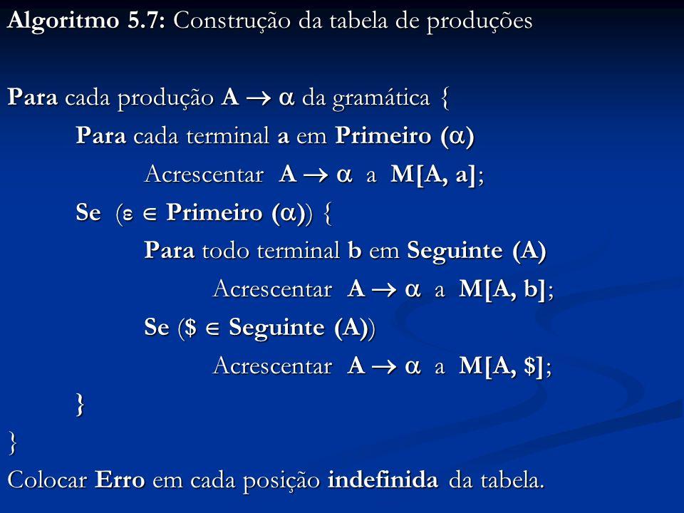 Algoritmo 5.7: Construção da tabela de produções Para cada produção A da gramática { Para cada terminal a em Primeiro ( ) Acrescentar A a M[A, a]; Se
