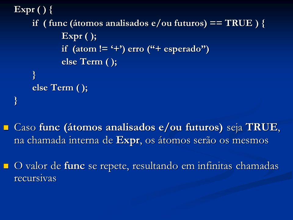 Expr ( ) { if ( func (átomos analisados e/ou futuros) == TRUE ) { Expr ( ); if (atom != +) erro (+ esperado) else Term ( ); } } Caso func (átomos anal