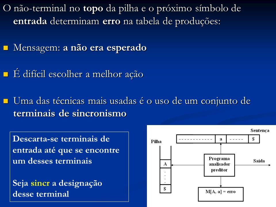 O não-terminal no topo da pilha e o próximo símbolo de entrada determinam erro na tabela de produções: Mensagem: a não era esperado Mensagem: a não er
