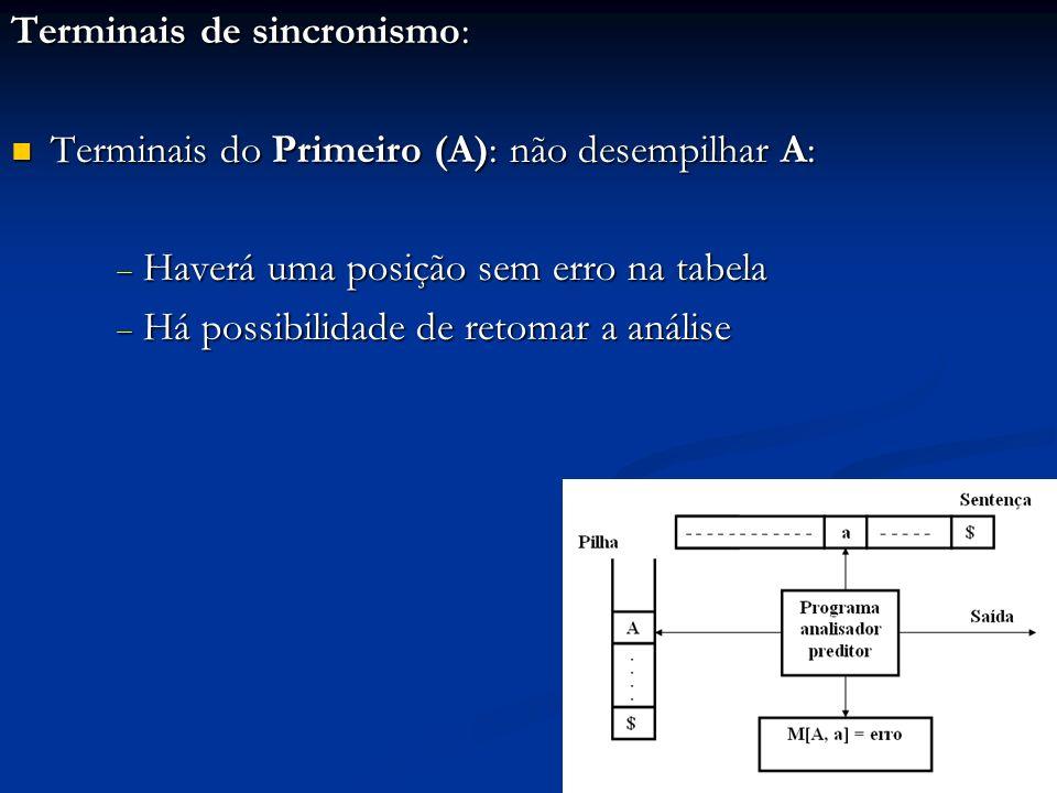 Terminais de sincronismo: Terminais do Primeiro (A): não desempilhar A: Terminais do Primeiro (A): não desempilhar A: Haverá uma posição sem erro na t