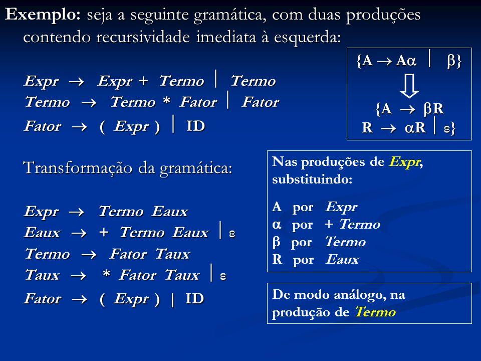 Exemplo: seja a seguinte gramática, com duas produções contendo recursividade imediata à esquerda: Expr Expr + Termo Termo Termo Termo * Fator Fator F