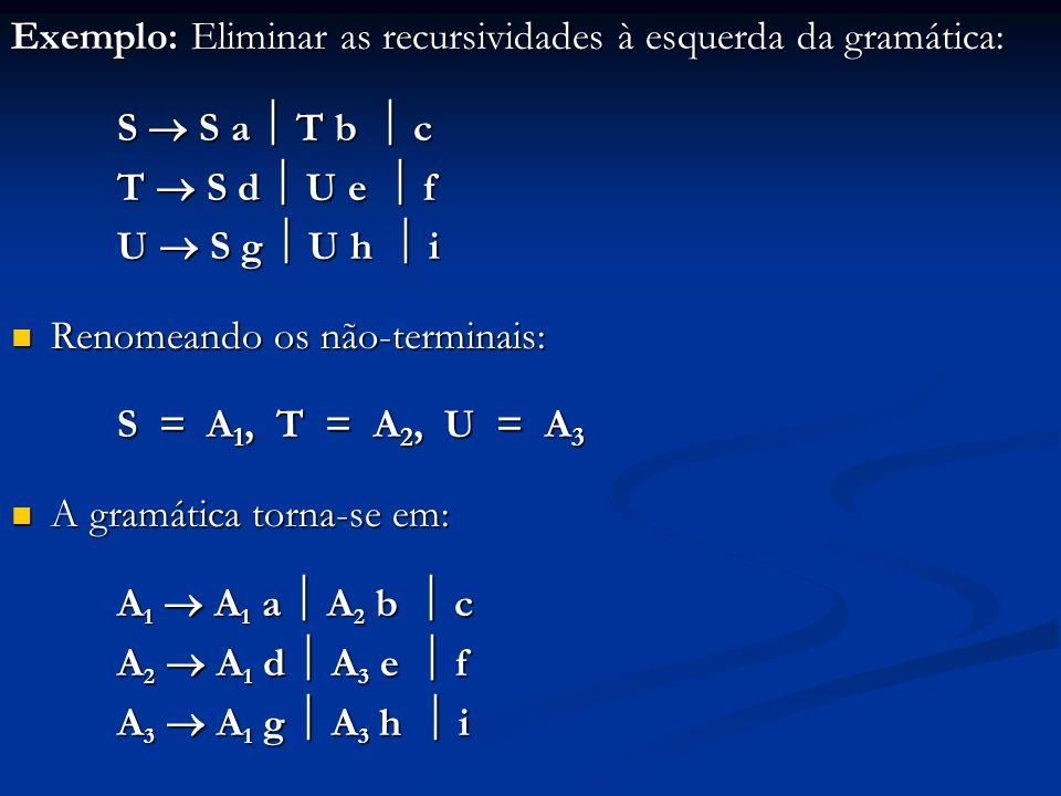 Exemplo: Eliminar as recursividades à esquerda da gramática: S S a T b c T S d U e f U S g U h i Renomeando os não-terminais: Renomeando os não-termin