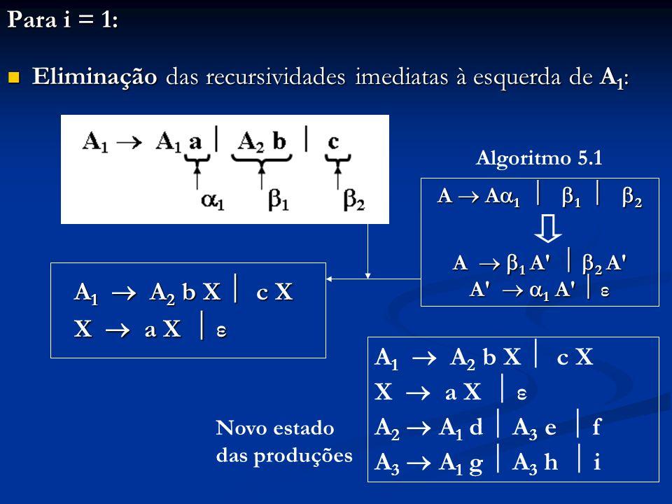 Para i = 1: Eliminação das recursividades imediatas à esquerda de A 1 : Eliminação das recursividades imediatas à esquerda de A 1 : A 1 A 2 b X c X X