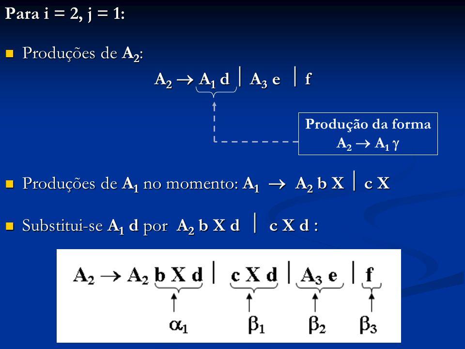 Para i = 2, j = 1: Produções de A 2 : Produções de A 2 : A 2 A 1 d A 3 e f Produções de A 1 no momento: A 1 A 2 b X c X Produções de A 1 no momento: A
