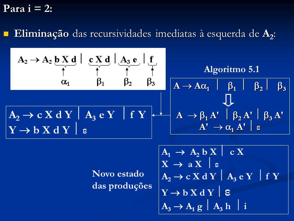 Para i = 2: Eliminação das recursividades imediatas à esquerda de A 2 : Eliminação das recursividades imediatas à esquerda de A 2 : A A 1 1 2 3 A 1 A'