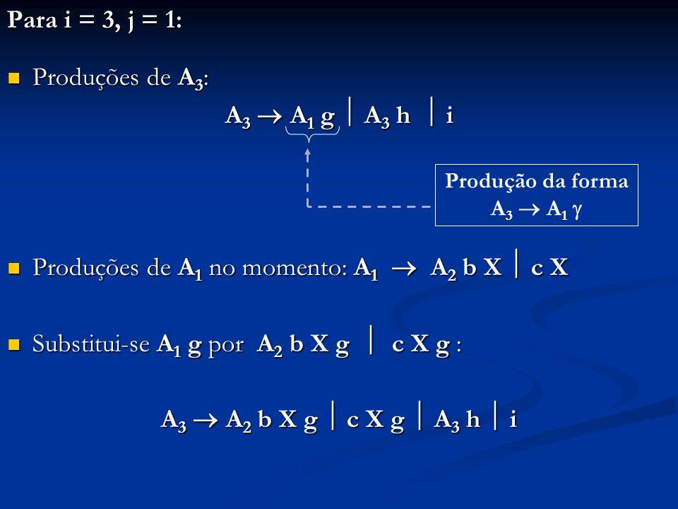 Para i = 3, j = 1: Produções de A 3 : Produções de A 3 : A 3 A 1 g A 3 h i Produções de A 1 no momento: A 1 A 2 b X c X Produções de A 1 no momento: A
