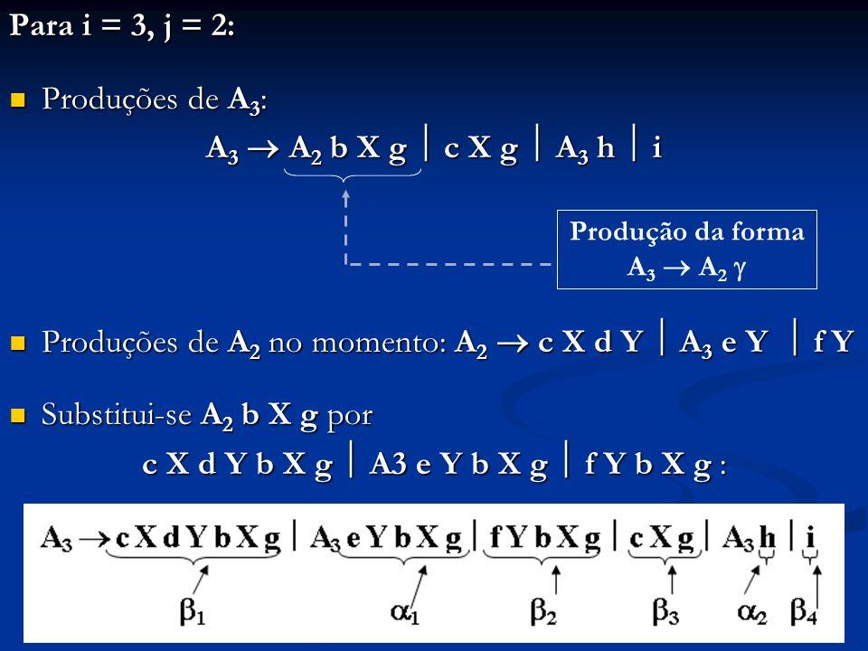 Para i = 3, j = 2: Produções de A 3 : Produções de A 3 : A 3 A 2 b X g c X g A 3 h i Produções de A 2 no momento: A 2 c X d Y A 3 e Y f Y Produções de