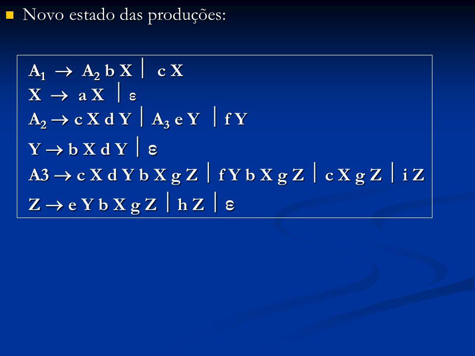 Novo estado das produções: Novo estado das produções: A 1 A 2 b X c X X a X ε A 2 c X d Y A 3 e Y f Y Y b X d Y ε A3 c X d Y b X g Z f Y b X g Z c X g