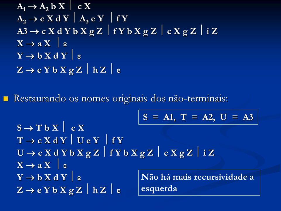 A 1 A 2 b X c X A 2 c X d Y A 3 e Y f Y A3 c X d Y b X g Z f Y b X g Z c X g Z i Z X a X ε Y b X d Y ε Z e Y b X g Z h Z ε Restaurando os nomes origin