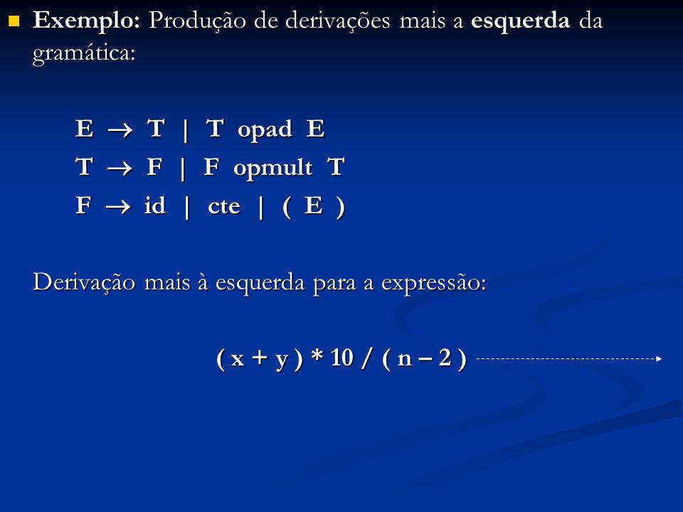 Exemplo: Produção de derivações mais a esquerda da gramática: Exemplo: Produção de derivações mais a esquerda da gramática: E T   T opad E T F   F opm