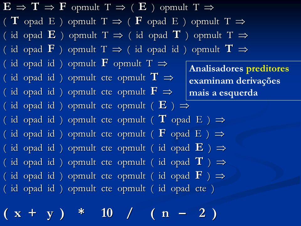 E T F opmult T ( E ) opmult T E T F opmult T ( E ) opmult T ( T opad E ) opmult T ( F opad E ) opmult T ( T opad E ) opmult T ( F opad E ) opmult T (
