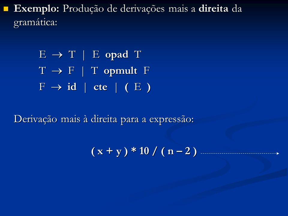 Exemplo: Produção de derivações mais a direita da gramática: Exemplo: Produção de derivações mais a direita da gramática: E T   E opad T T F   T opmul