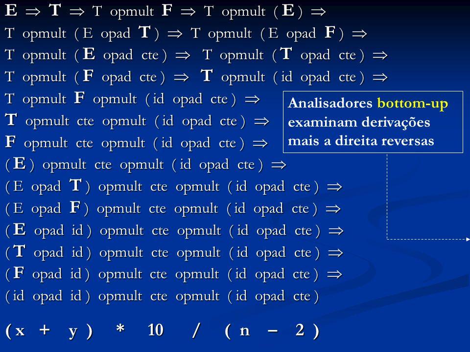 E T T opmult F T opmult ( E ) E T T opmult F T opmult ( E ) T opmult ( E opad T ) T opmult ( E opad F ) T opmult ( E opad T ) T opmult ( E opad F ) T