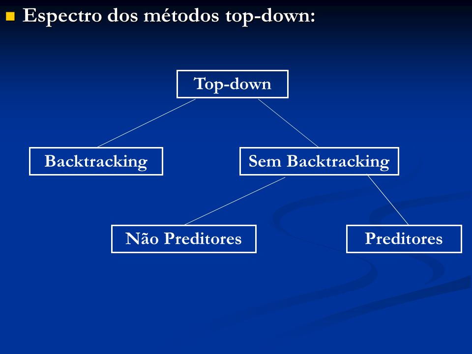 Espectro dos métodos top-down: Espectro dos métodos top-down: Top-down BacktrackingSem Backtracking Não PreditoresPreditores