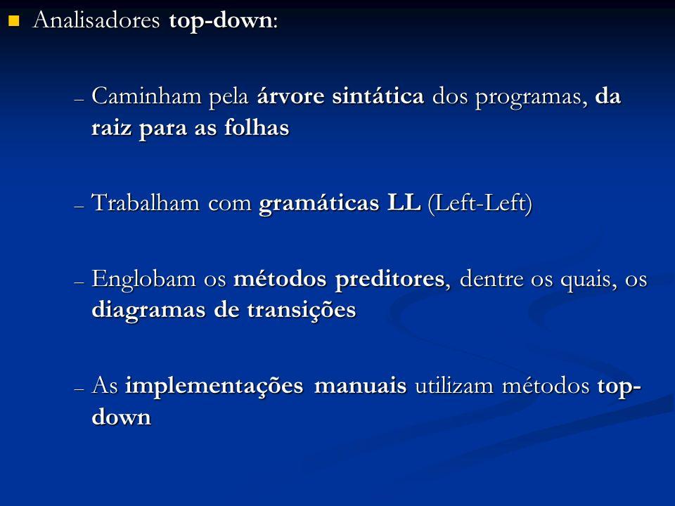 5.4.2 – Gramáticas LL(k) e LL(1) Gramáticas LL(k): admitem analisadores sem back- tracking que: Gramáticas LL(k): admitem analisadores sem back- tracking que: Analisam as sentenças da esquerda para a direita (o primeiro L - left) Analisam as sentenças da esquerda para a direita (o primeiro L - left) Produzem derivações mais à esquerda (o segundo L) Produzem derivações mais à esquerda (o segundo L) Precisam analisar no máximo, os próximos k símbolos, para decidir que produção usar Precisam analisar no máximo, os próximos k símbolos, para decidir que produção usar Gramáticas LL(1): gramáticas LL(k) em que k = 1 Gramáticas LL(1): gramáticas LL(k) em que k = 1