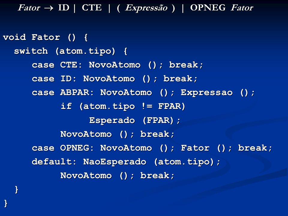 Fator ID   CTE   ( Expressão )   OPNEG Fator void Fator () { switch (atom.tipo) { case CTE: NovoAtomo (); break; case ID: NovoAtomo (); break; case AB