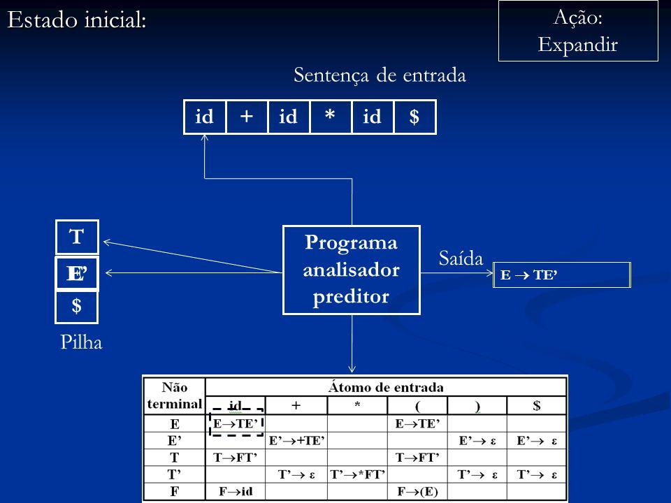 Estado inicial: Programa analisador preditor id+ * $ Sentença de entrada $ E Pilha Ação: Expandir Saída E E TE T
