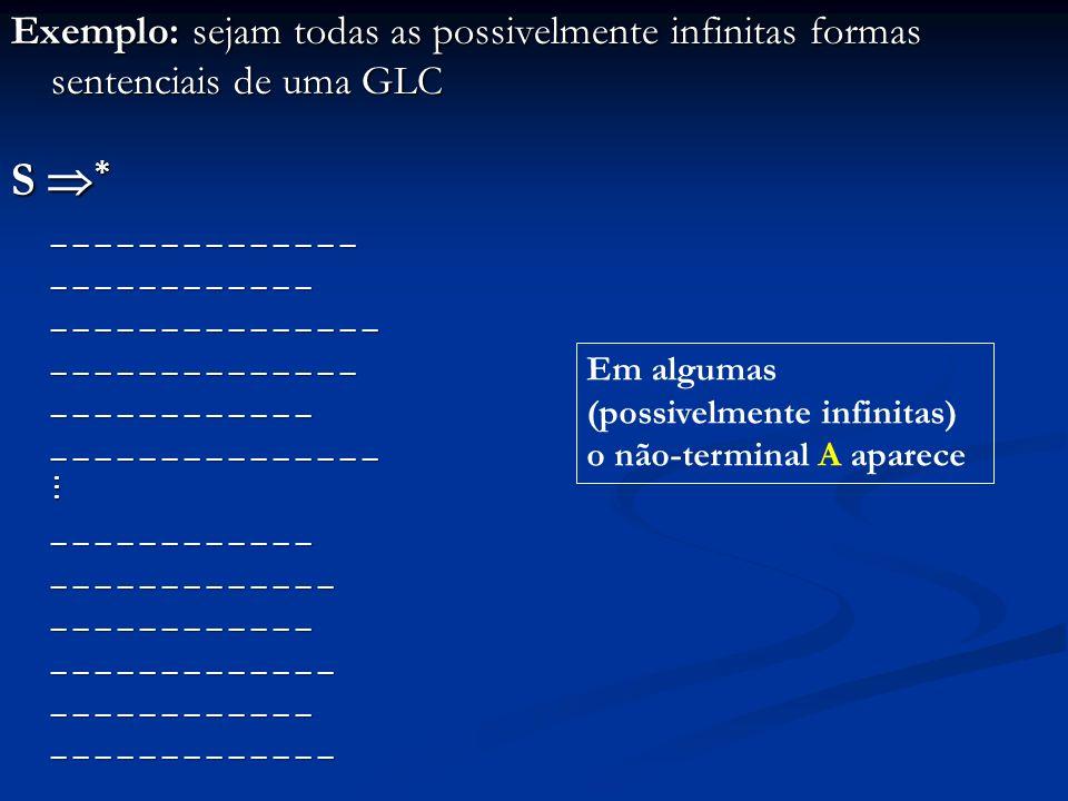 Exemplo: sejam todas as possivelmente infinitas formas sentenciais de uma GLC S * _ _ _ _ _ _ _ _ _ _ _ _ _ _ _ _ _ _ _ _ _ _ _ _ _ _ _ _ _ _ _ _ _ _