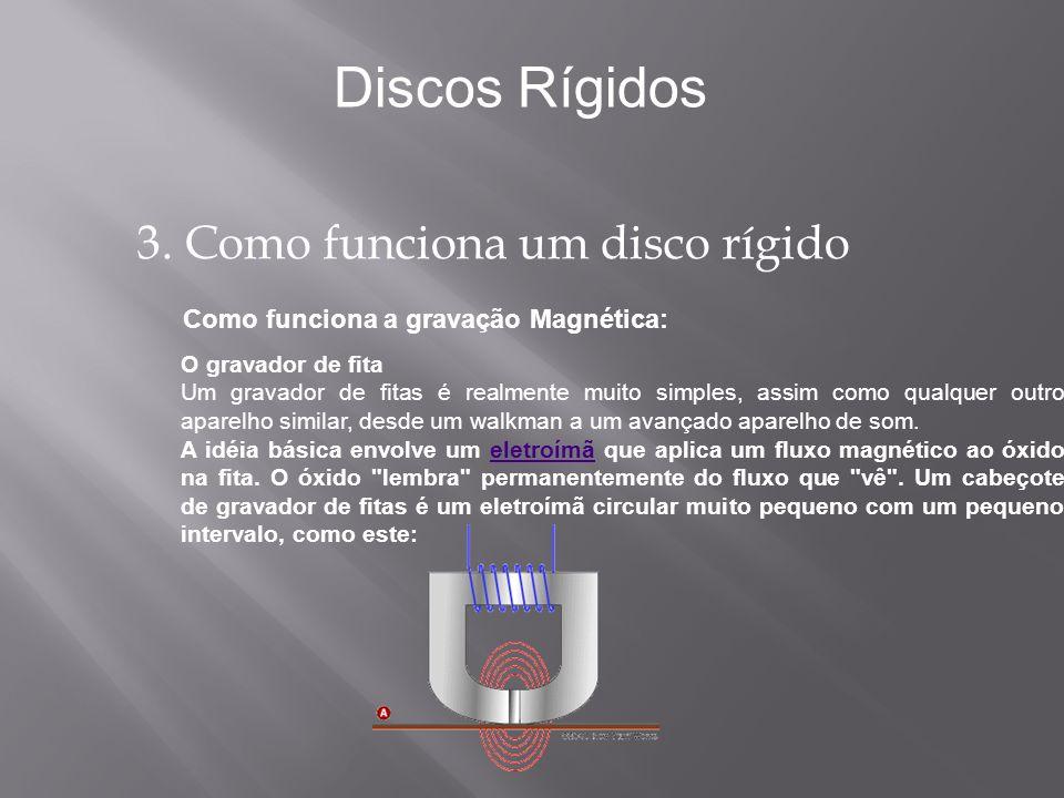 Como funciona a gravação Magnética: Discos Rígidos O gravador de fita Um gravador de fitas é realmente muito simples, assim como qualquer outro aparel