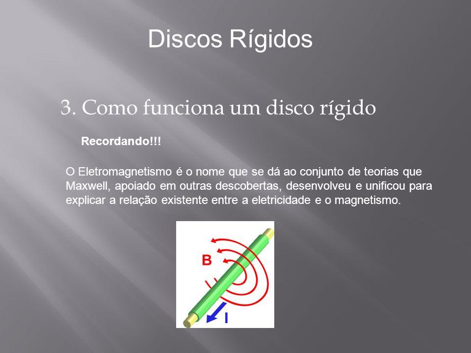 Recordando!!! Discos Rígidos 3. Como funciona um disco rígido O Eletromagnetismo é o nome que se dá ao conjunto de teorias que Maxwell, apoiado em out