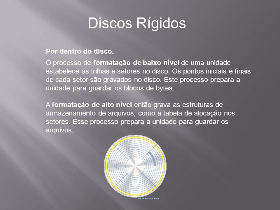 Por dentro do disco. Discos Rígidos O processo de formatação de baixo nível de uma unidade estabelece as trilhas e setores no disco. Os pontos iniciai
