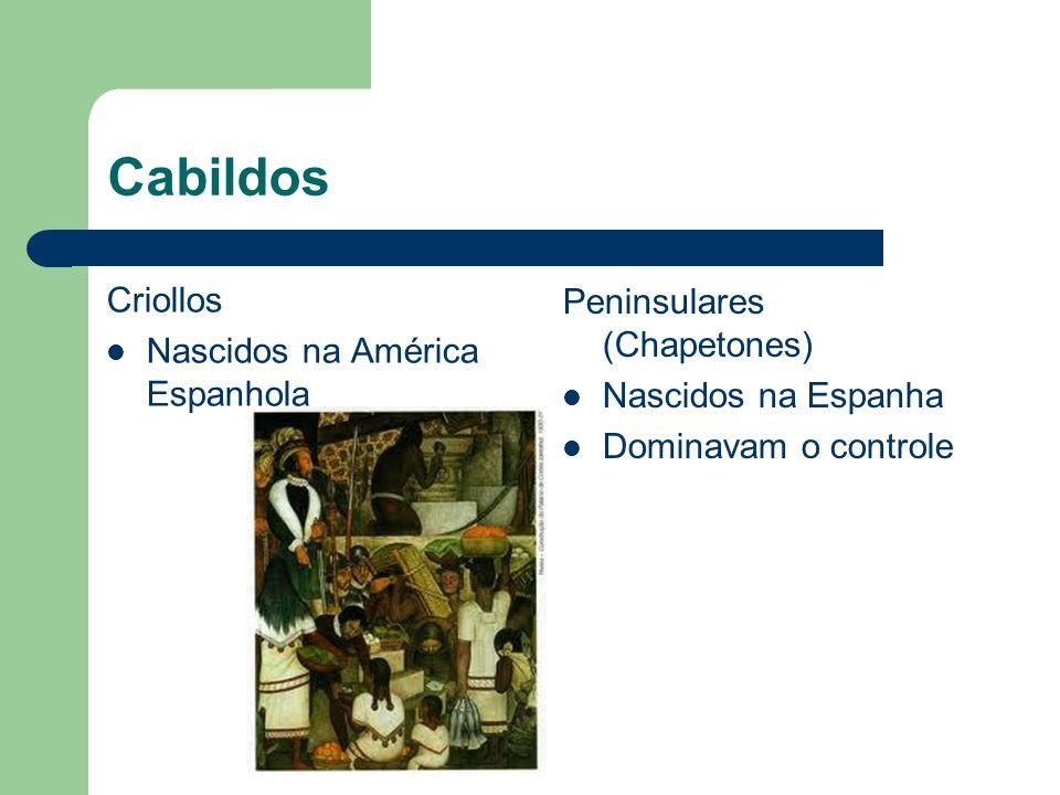 Cabildos Criollos Nascidos na América Espanhola Peninsulares (Chapetones) Nascidos na Espanha Dominavam o controle