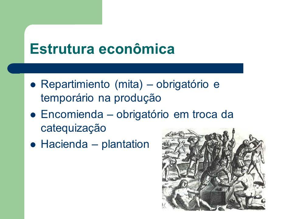 Estrutura econômica Repartimiento (mita) – obrigatório e temporário na produção Encomienda – obrigatório em troca da catequização Hacienda – plantatio