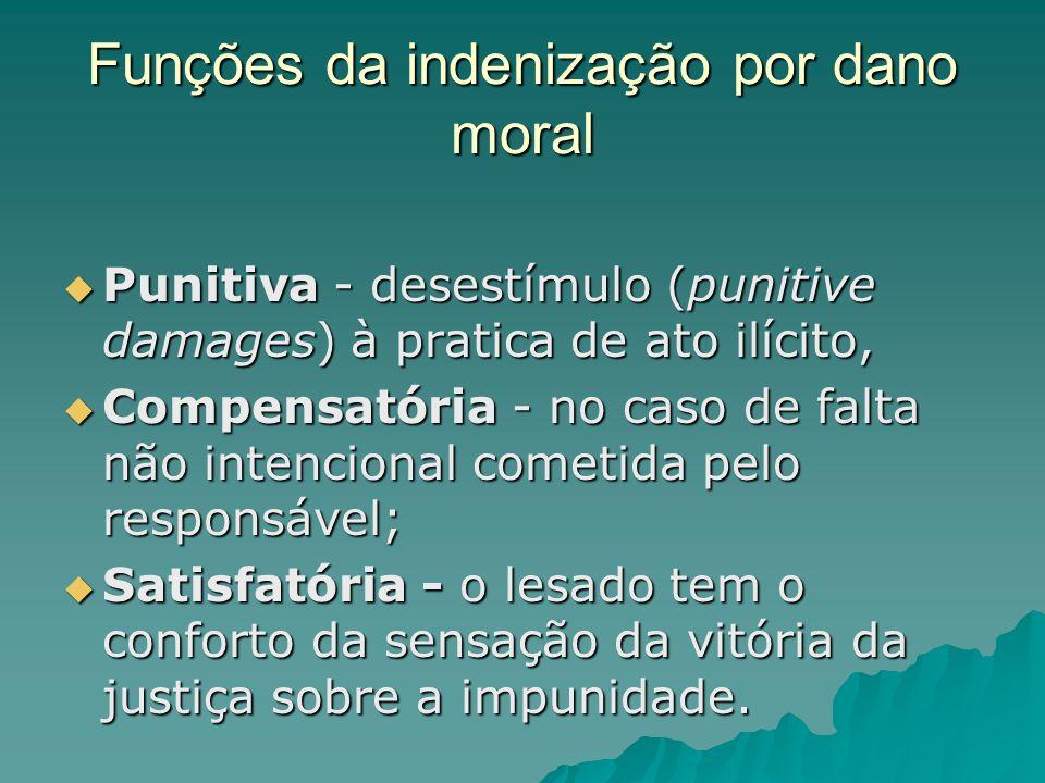 Funções da indenização por dano moral Punitiva - desestímulo (punitive damages) à pratica de ato ilícito, Punitiva - desestímulo (punitive damages) à