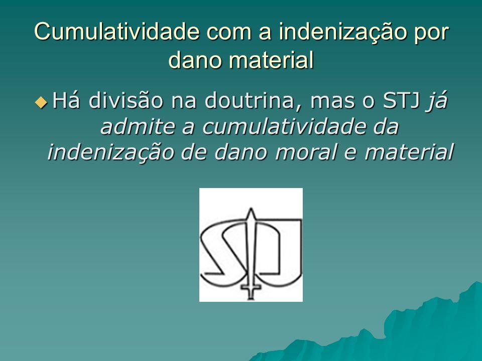 Cumulatividade com a indenização por dano material Há divisão na doutrina, mas o STJ já admite a cumulatividade da indenização de dano moral e materia