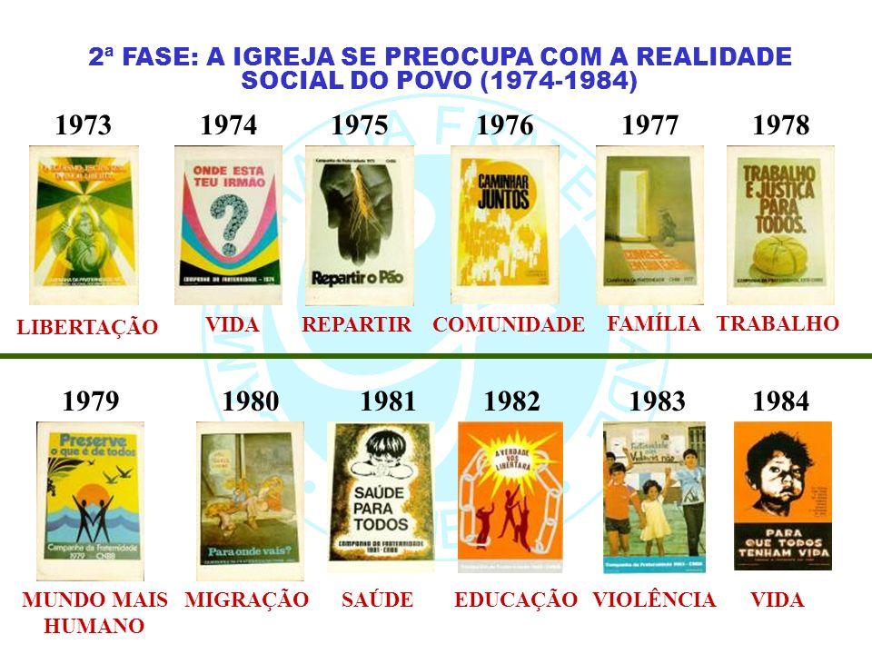 2ª FASE: A IGREJA SE PREOCUPA COM A REALIDADE SOCIAL DO POVO (1974-1984) 197319741975197619771978 197919801981198219831984 LIBERTAÇÃO VIDAREPARTIRCOMUNIDADE FAMÍLIATRABALHO MUNDO MAIS HUMANO MIGRAÇÃOSAÚDEEDUCAÇÃOVIOLÊNCIAVIDA