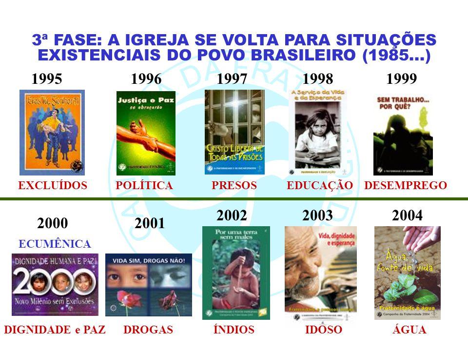 19951996199719991998 20002001 200220032004 3ª FASE: A IGREJA SE VOLTA PARA SITUAÇÕES EXISTENCIAIS DO POVO BRASILEIRO (1985...) EXCLUÍDOSPOLÍTICAPRESOSEDUCAÇÃODESEMPREGO DIGNIDADE e PAZDROGASÍNDIOSIDOSOÁGUA ECUMÊNICA
