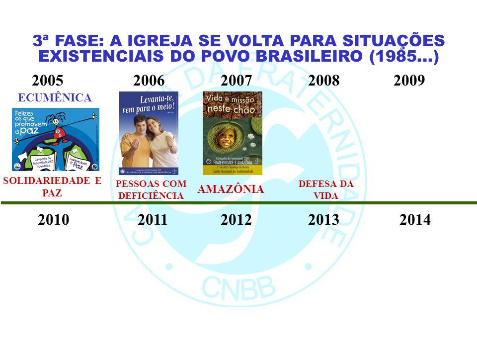 20052006200720092008 20102011201220132014 3ª FASE: A IGREJA SE VOLTA PARA SITUAÇÕES EXISTENCIAIS DO POVO BRASILEIRO (1985...) SOLIDARIEDADE E PAZ ECUMÊNICA PESSOAS COM DEFICIÊNCIA AMAZÔNIA DEFESA DA VIDA