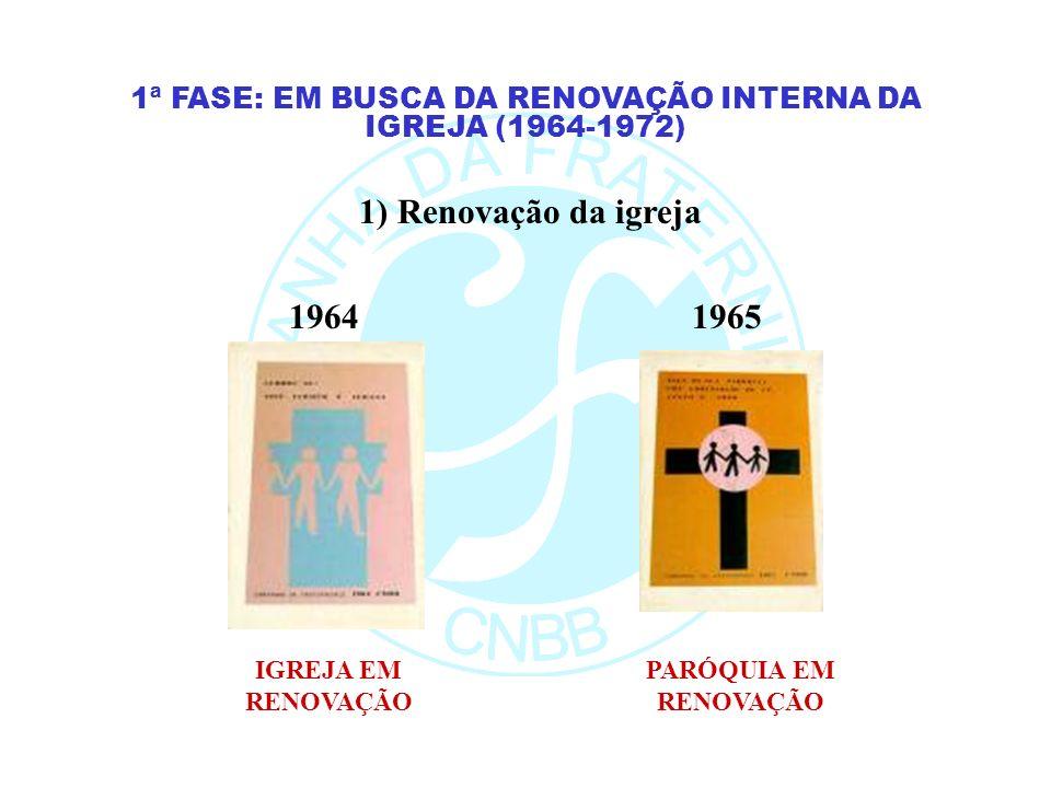 1ª FASE: EM BUSCA DA RENOVAÇÃO INTERNA DA IGREJA (1964-1972) 1) Renovação da igreja 19641965 IGREJA EM RENOVAÇÃO PARÓQUIA EM RENOVAÇÃO