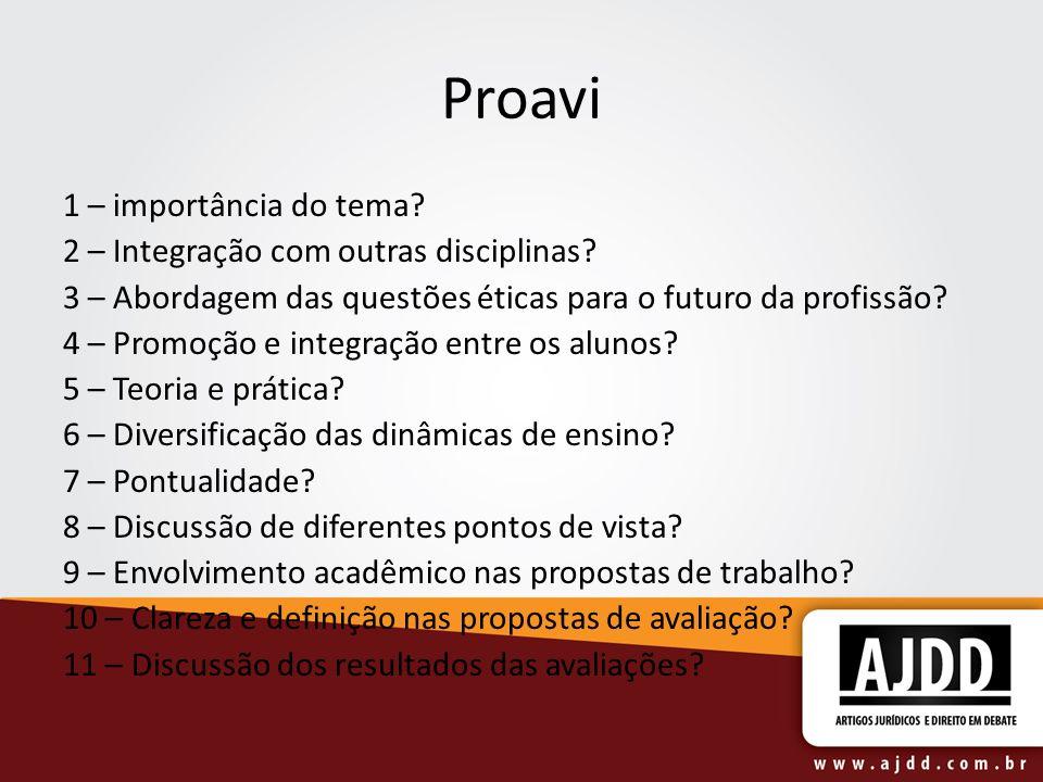 Proavi 1 – importância do tema. 2 – Integração com outras disciplinas.
