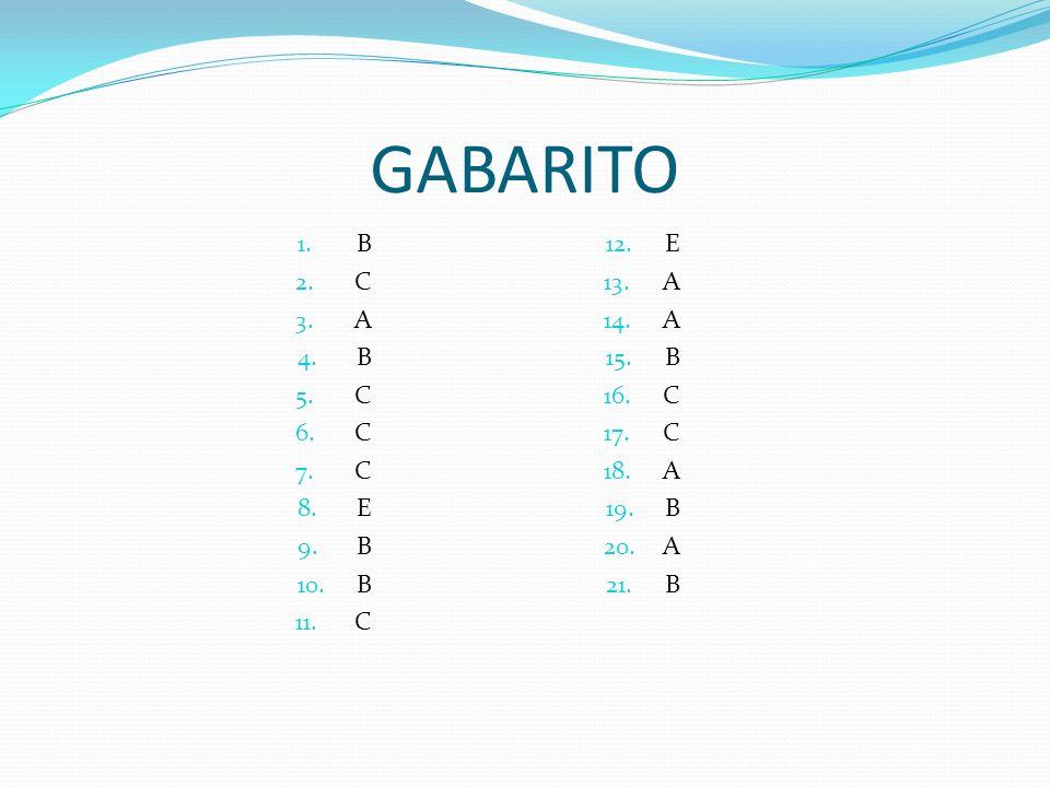 GABARITO 1. B 2. C 3. A 4. B 5. C 6. C 7. C 8. E 9. B 10. B 11. C 12. E 13. A 14. A 15. B 16. C 17. C 18. A 19. B 20. A 21. B