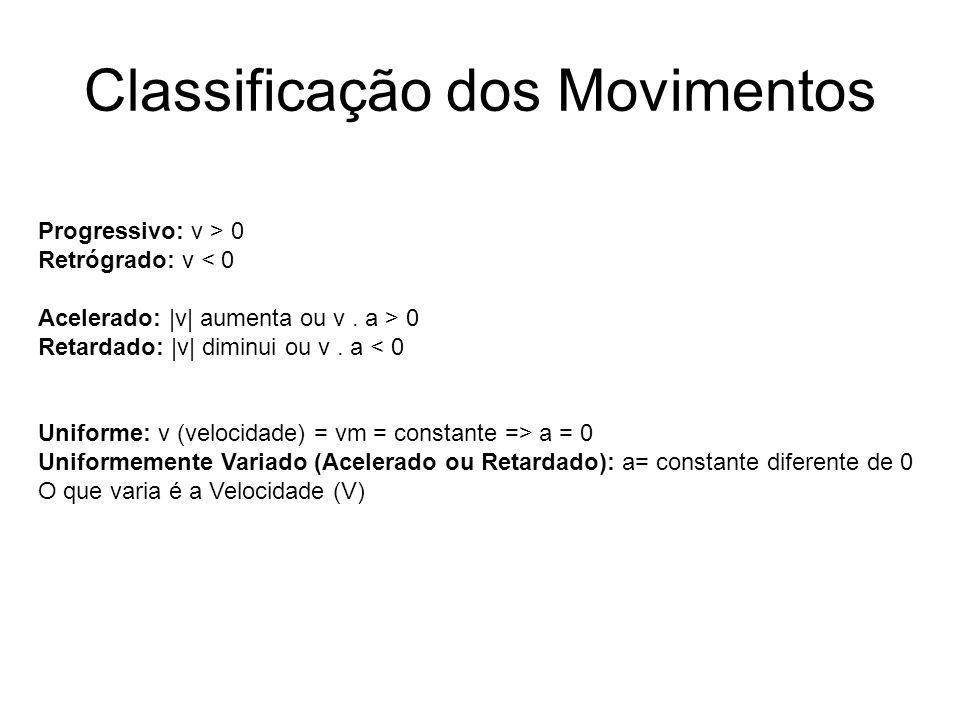 Classificação dos Movimentos Progressivo: v > 0 Retrógrado: v < 0 Acelerado: |v| aumenta ou v. a > 0 Retardado: |v| diminui ou v. a < 0 Uniforme: v (v
