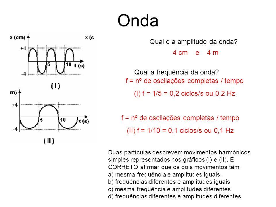 Onda Qual é a amplitude da onda? Qual a frequência da onda? Duas partículas descrevem movimentos harmônicos simples representados nos gráficos (I) e (
