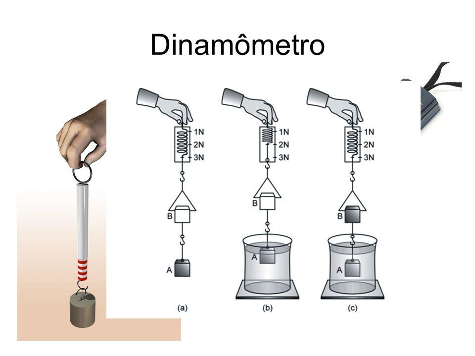 Dinamômetro