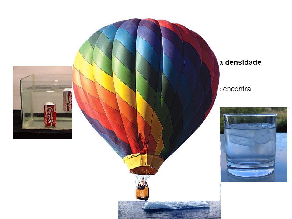 fatores que influenciam a densidade - a composição química, - o estado físico do corpo - a temperatura em que se encontra