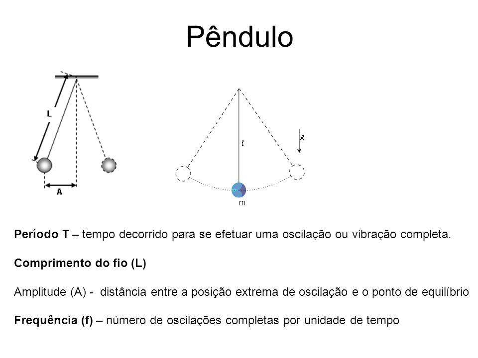 Pêndulo Período T – tempo decorrido para se efetuar uma oscilação ou vibração completa. Comprimento do fio (L) Amplitude (A) - distância entre a posiç