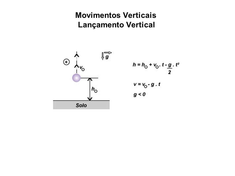 Movimentos Verticais Lançamento Vertical