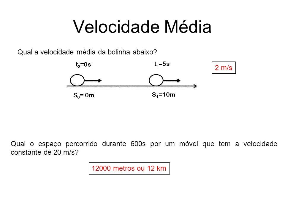 Qual o espaço percorrido durante 600s por um móvel que tem a velocidade constante de 20 m/s? Qual a velocidade média da bolinha abaixo? 2 m/s 12000 me