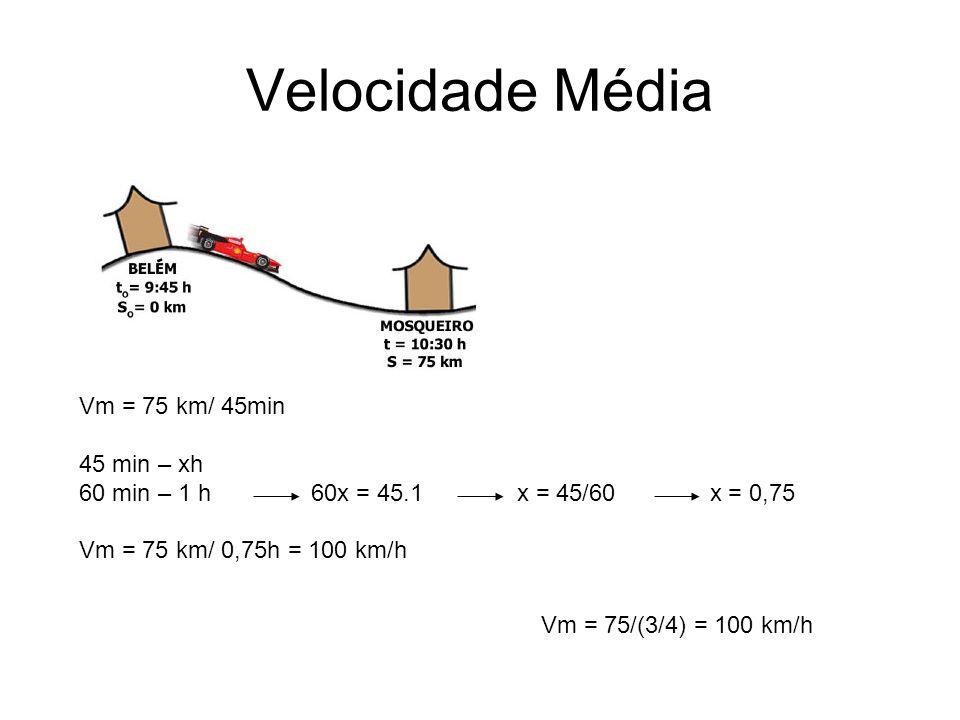 Velocidade Média Vm = 75/(3/4) = 100 km/h Vm = 75 km/ 45min 45 min – xh 60 min – 1 h 60x = 45.1 x = 45/60 x = 0,75 Vm = 75 km/ 0,75h = 100 km/h