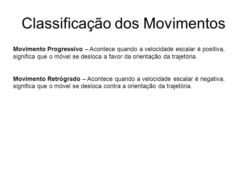 Classificação dos Movimentos Movimento Progressivo – Acontece quando a velocidade escalar é positiva, significa que o móvel se desloca a favor da orie